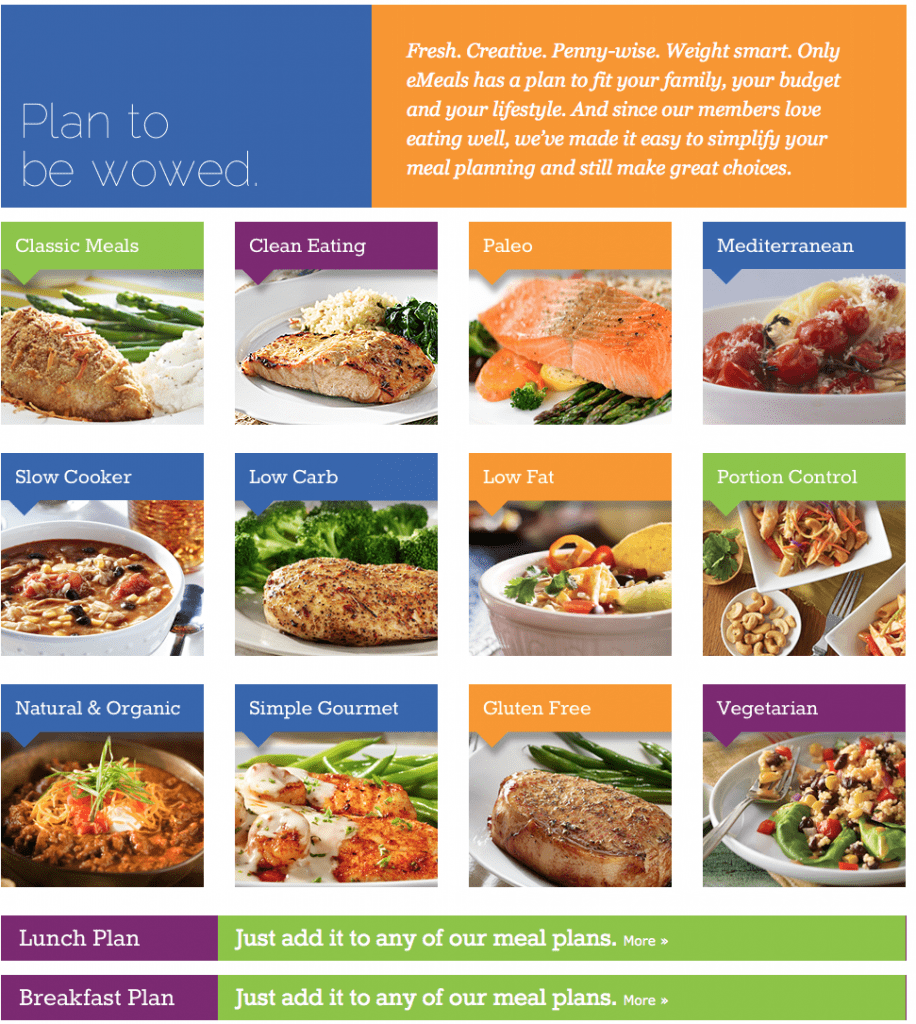 eMeals meal planning made easy